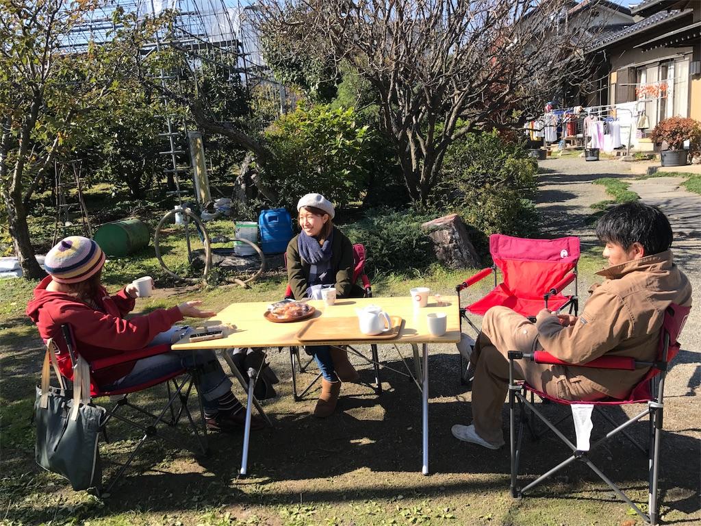f:id:yutiko:20171106151118j:image
