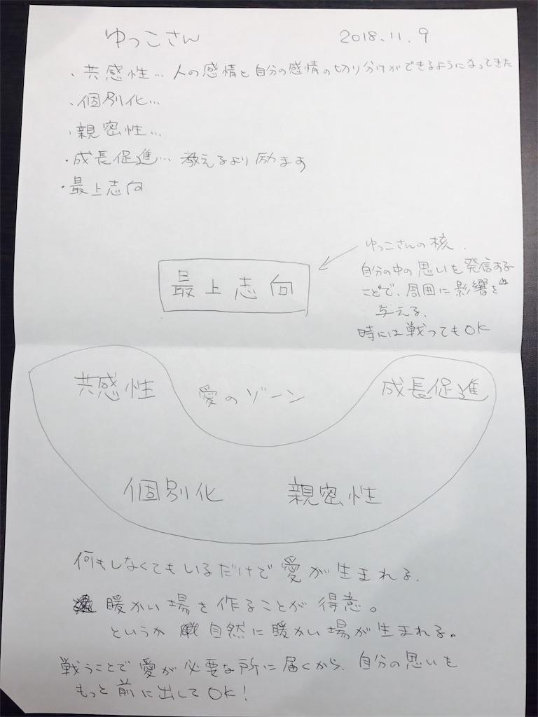 f:id:yutiko:20181111223636j:image